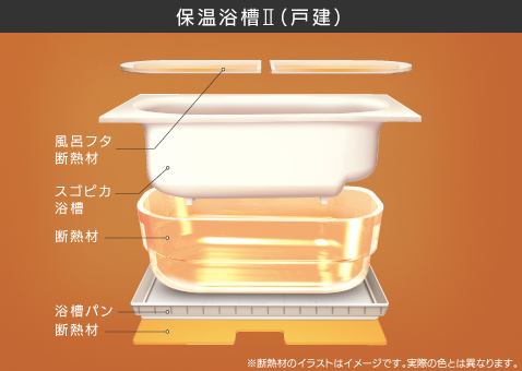保温浴槽Ⅱ(戸建):Lクラスバスルーム[戸建]・リフォムス[戸建用]・オフローラ・FZ