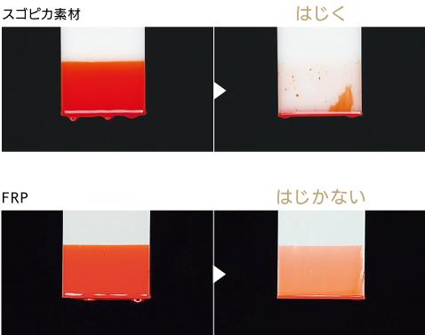 皮脂油の防汚性能比較(オレイン酸付着実験)