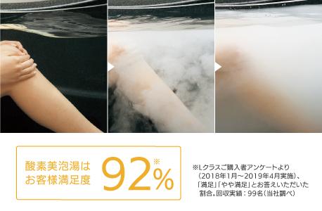 お風呂をじぶん仕様に Panasonic ~オフローラ~