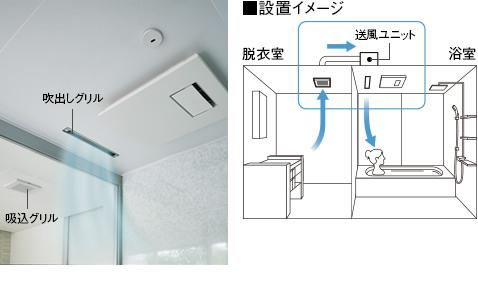 乾いた空気を浴室に送風。湯気がこもらない、快適なバスタイム。