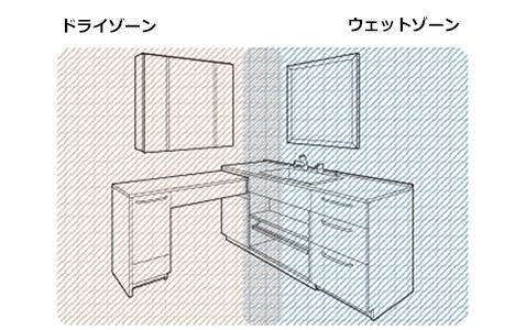 ウェットゾーンとドライゾーンの配置を、動線を考えて設計。身支度からケアまで、流れるように心地よくできます。
