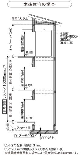 ホームエレベーター/XLミディモダンV