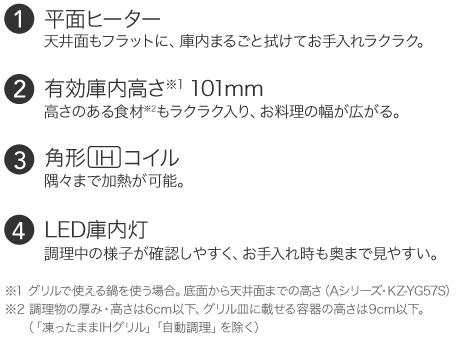 1:平面ヒーター/2:有効庫内高さ101mm/3:角形IHコイル/4:LED庫内灯