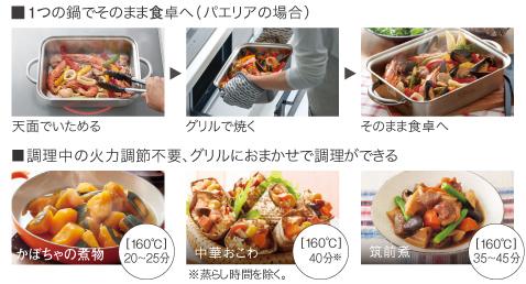 1つの鍋でそのまま食卓へ/調理中の火力調整不要、グリルにおまかせで調理ができる