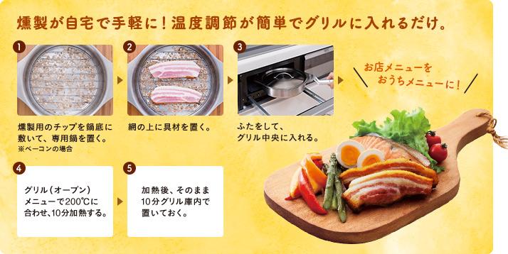 燻製が自宅で手軽に!温度調節が簡単でグリルに入れるだけ。1.燻製用のチップを鍋底に敷いて、専用鍋を置く。※ベーコンの場合 2.網の上に具材を置く。 3.ふたをして、グリル中央に入れる。 4.グリル(オーブン)メニューで200℃に合わせ、10分加熱する。 5.加熱後、そのまま10分グリル庫内で置いておく。 お店メニューをおうちメニューに!