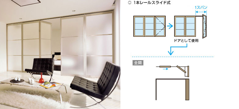 スクリーンウォール フルオープンタイプ 開閉方式:引違いパネル式イメージ