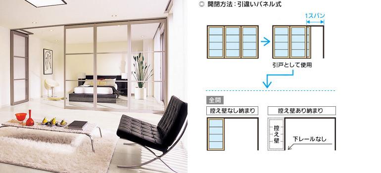 スクリーンウォール 幅広タイプ 開閉方法:引違いパネル式イメージ