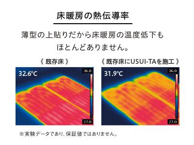 床暖房の熱伝導率