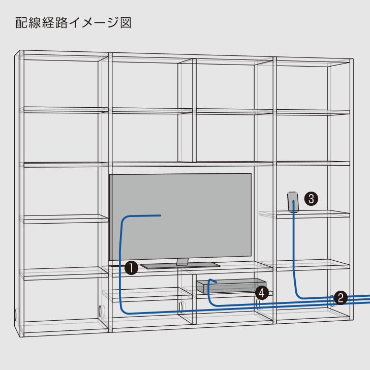 配線経路イメージ図