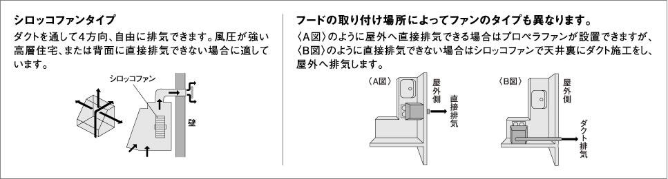 シロッコファンタイプ ダクトを通して4方向、自由に排気できます。風圧が強い高層住宅、または背面に直接排気できない場合に適しています。フードの取り付け場所によってファンのタイプも異なります。屋外へ直接排気できる場合はプロペラファンが設置できますが、直接排気できない場合はシロッコファンで天井裏にダクト施工をし、屋外へ排気します。
