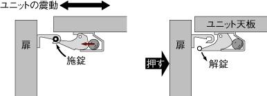 耐震ロック機構の解説