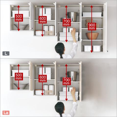 「手が届く」高さで使えるユニットなど、使いやすさを追求