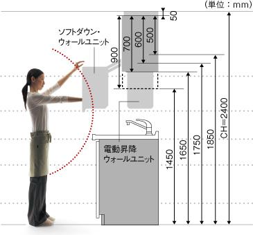 ウォールユニットの動作寸法図