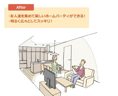 [After] ・友人達を集めて楽しいホームパーティができる! ・明るく広々としてスッキリ!