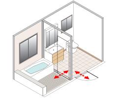浴室洗面室トイレ 間取りづくりの手引き すむすむ Panasonic