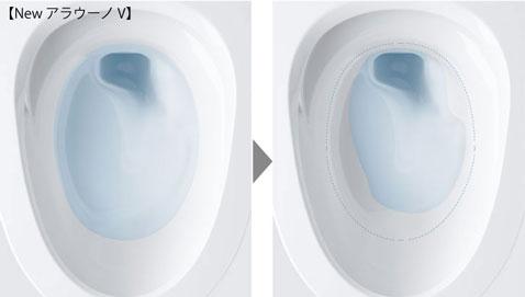ボタンひとつで水位を下げることができ、輪じみができやすい水面レベルのおそうじもラクラクです。