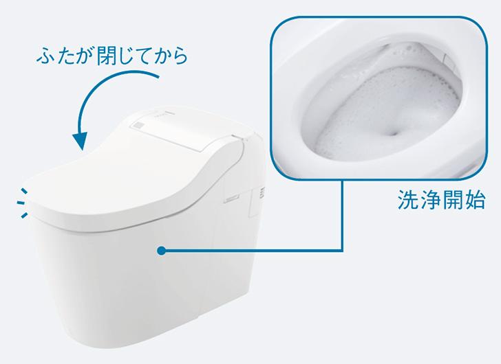便ふたを閉じてから流す、クローズ洗浄モード。